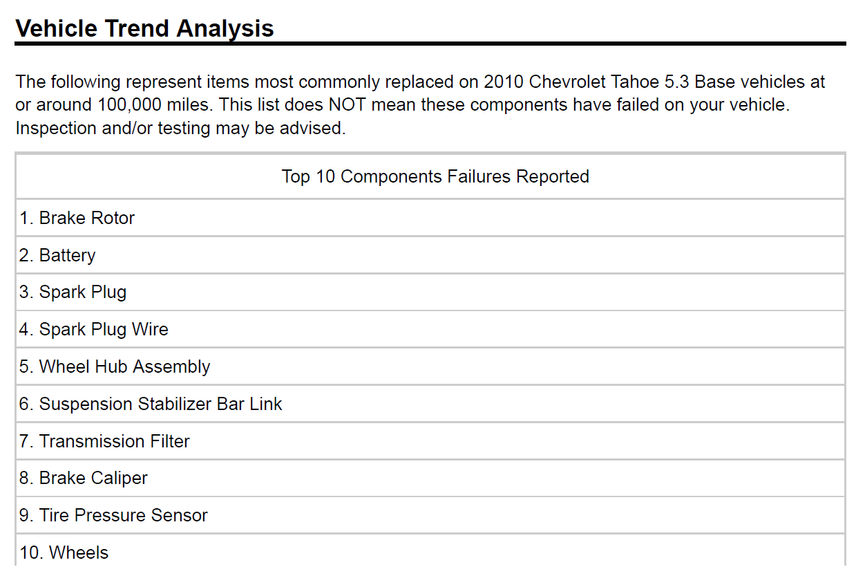 Vehicle Trend Analysis Top 10 Component Failures Screenshot